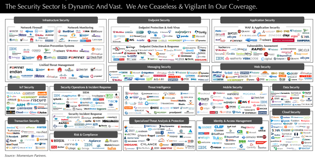 Security Taxonomy Sector Mapping